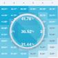 Постоянная ссылка на Инфографика ввеб-дизайне