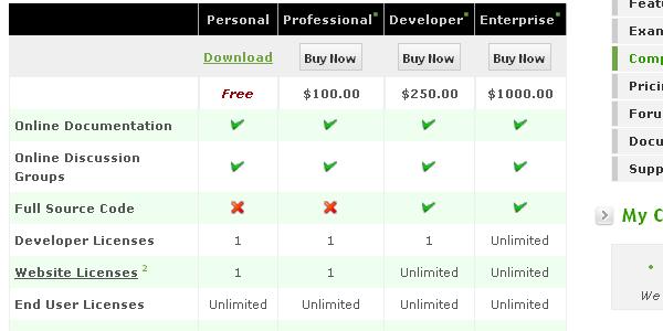Emprise-JavaScript-Charts