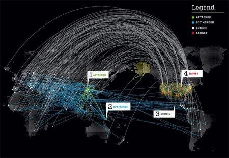 иллюстрация инфографики
