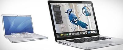 Ноутбуки Macbook Pro