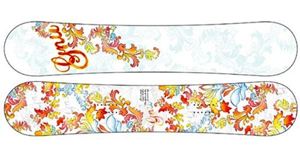 иллюстрации цветов