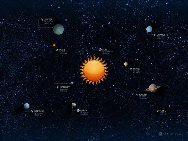 обои с солнечной системой