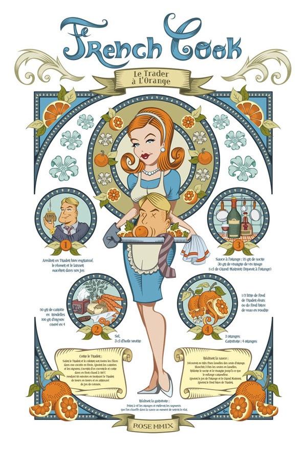 Иллюстрация французской кухни