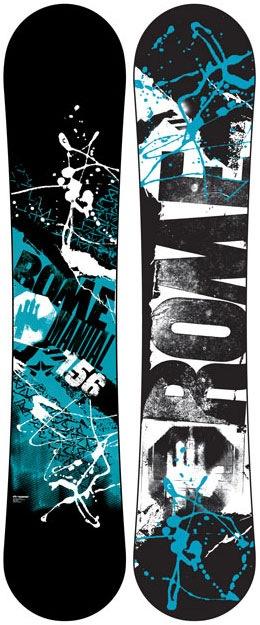 брызги краски и шрифты в дизайне сноубордов