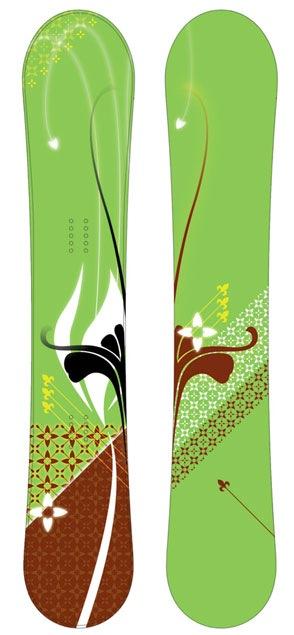 зеленые сноуборды