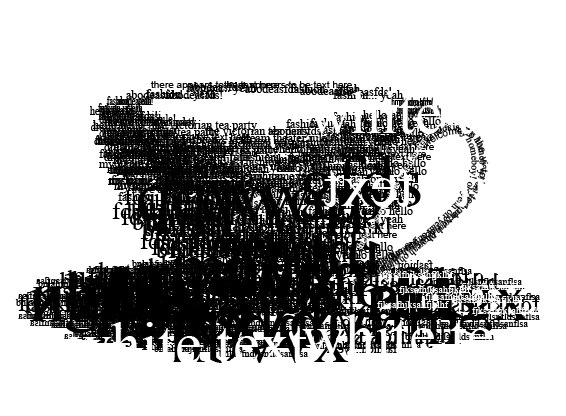 Чашка из текстов