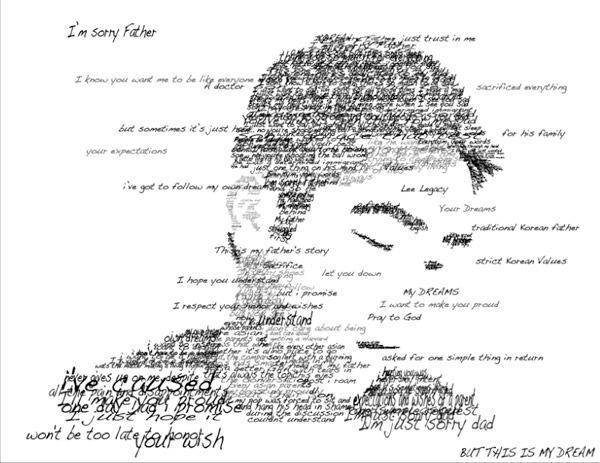 Автопортрет прописными шрифтами