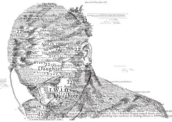 Типографический автопортрет