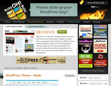 ресурсы для блога