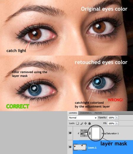 Глаза гипс