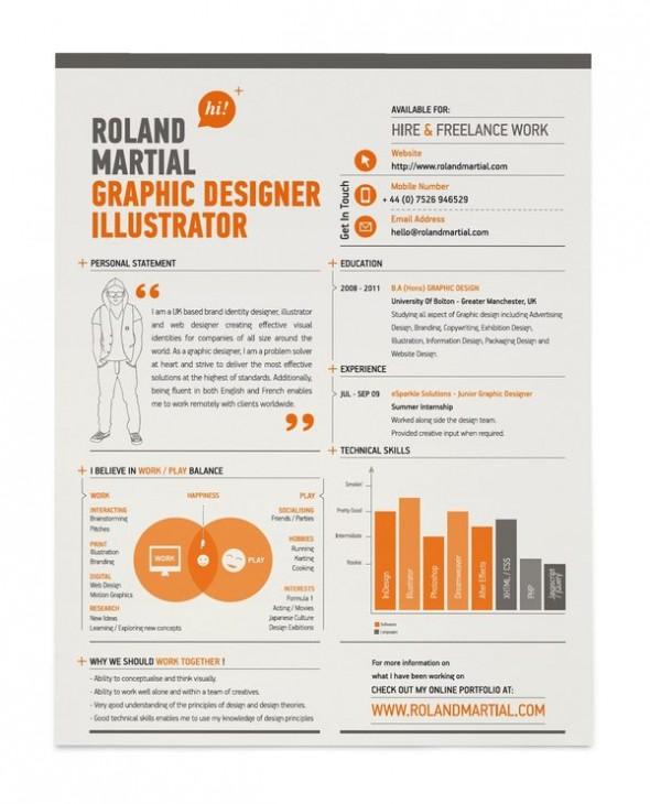 Infographic tutorial illustrator basico restaurant in santa rosa