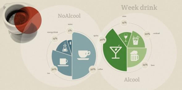 Interactive infographic web design