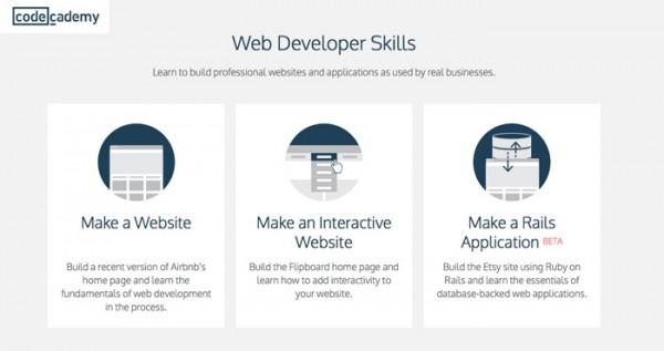 Online Courses Code