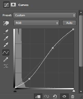 2 curves