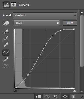 3 curves