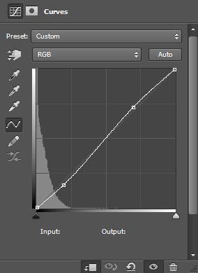 1 curves