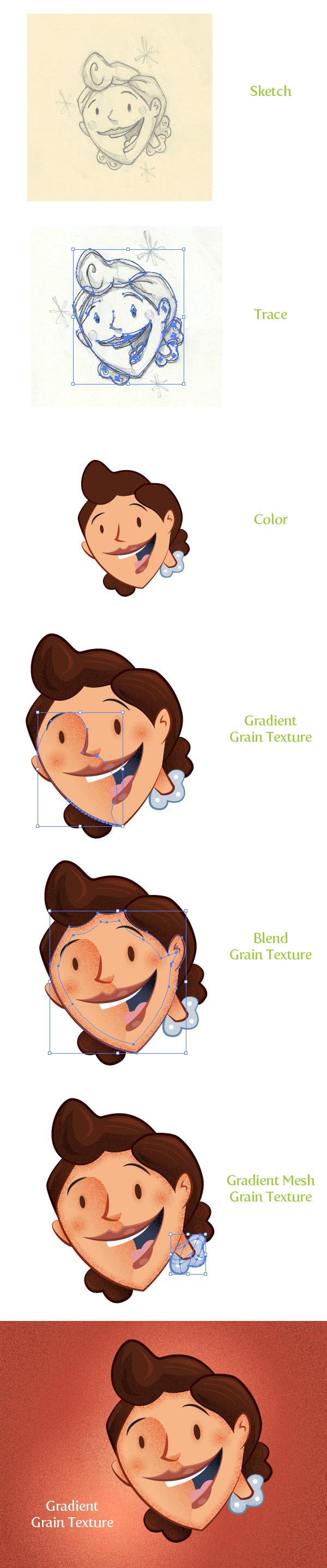 Grain Process